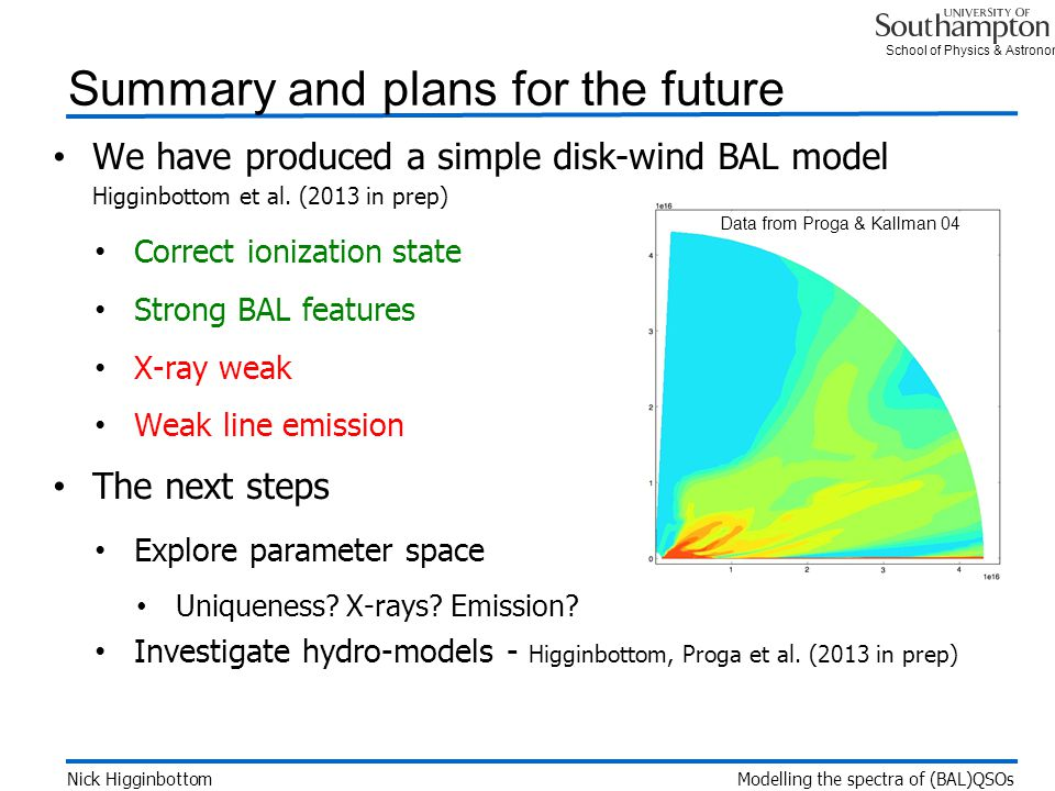 School of Physics & Astronomy Summary and plans for the future We have produced a simple disk-wind BAL model Higginbottom et al.