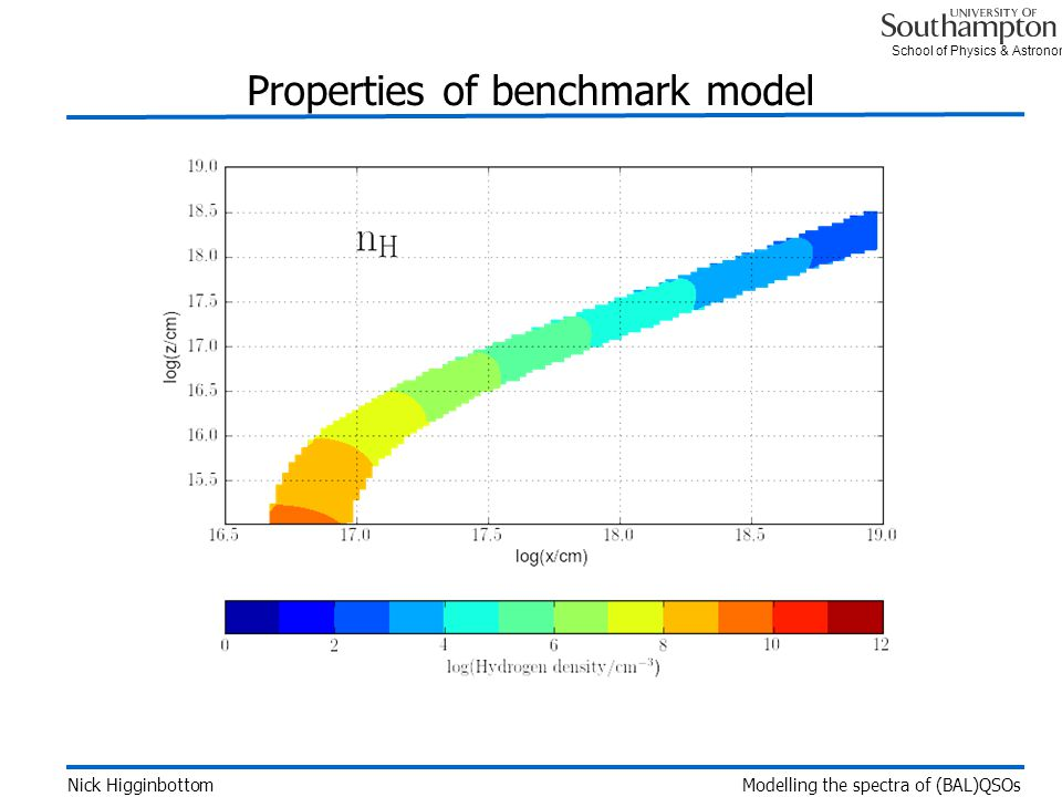 School of Physics & Astronomy Nick Higginbottom Modelling the spectra of (BAL)QSOs Properties of benchmark model