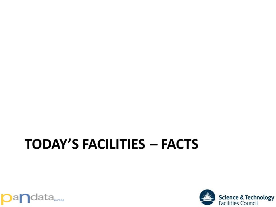 TODAY'S FACILITIES – FACTS