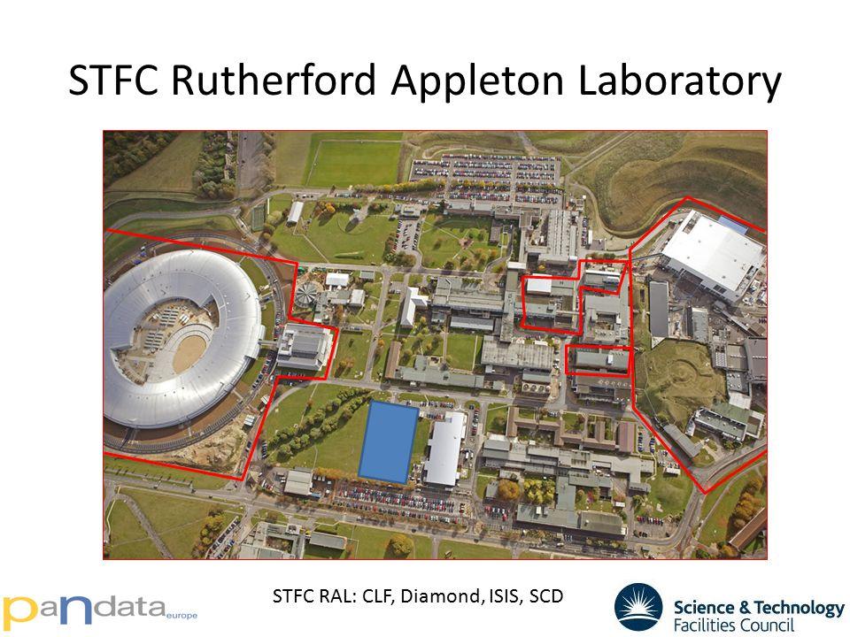 STFC Rutherford Appleton Laboratory STFC RAL: CLF, Diamond, ISIS, SCD
