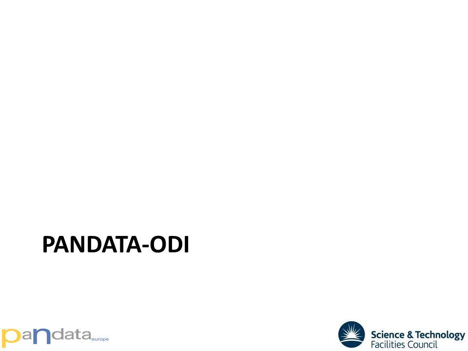 PANDATA-ODI