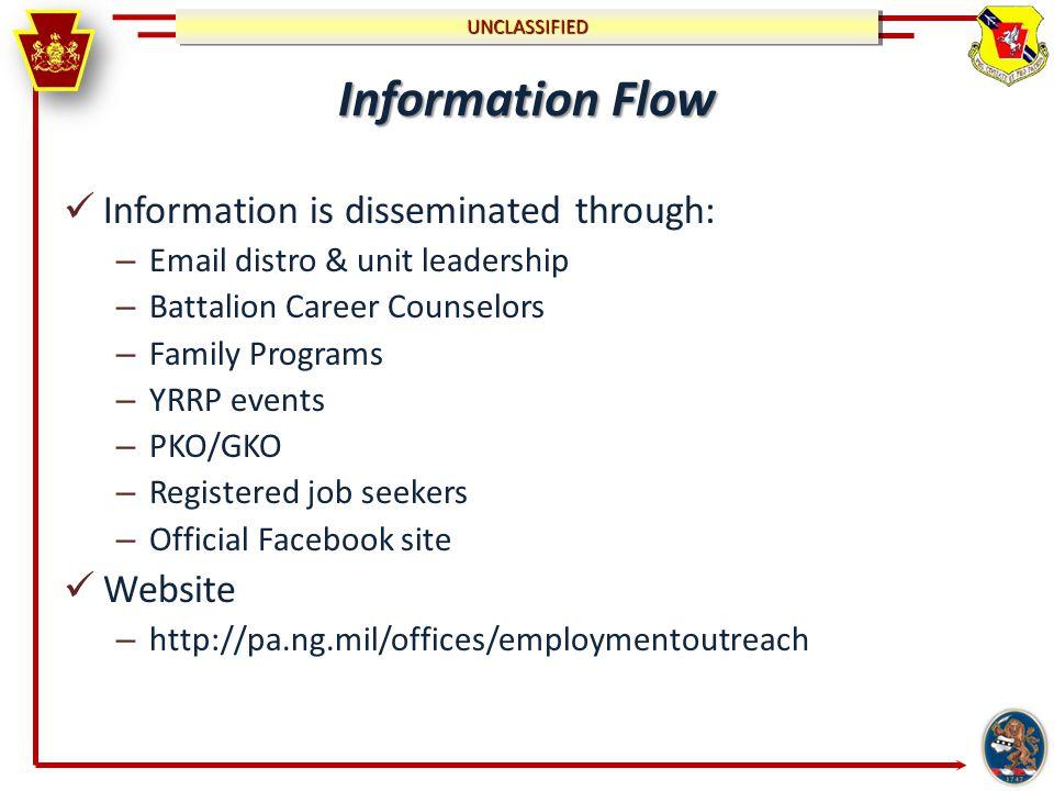 UNCLASSIFIEDUNCLASSIFIED AGR & Technician Vacancies