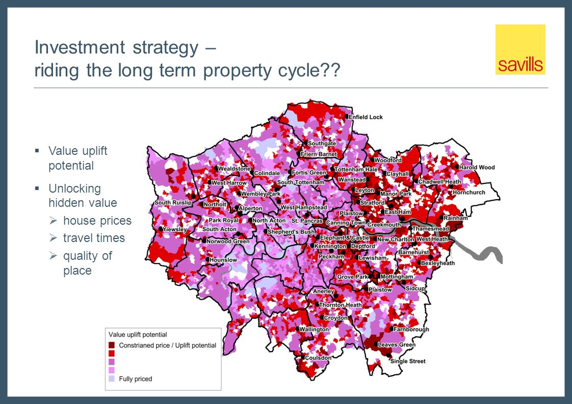 Investment strategy – riding the long term property cycle .