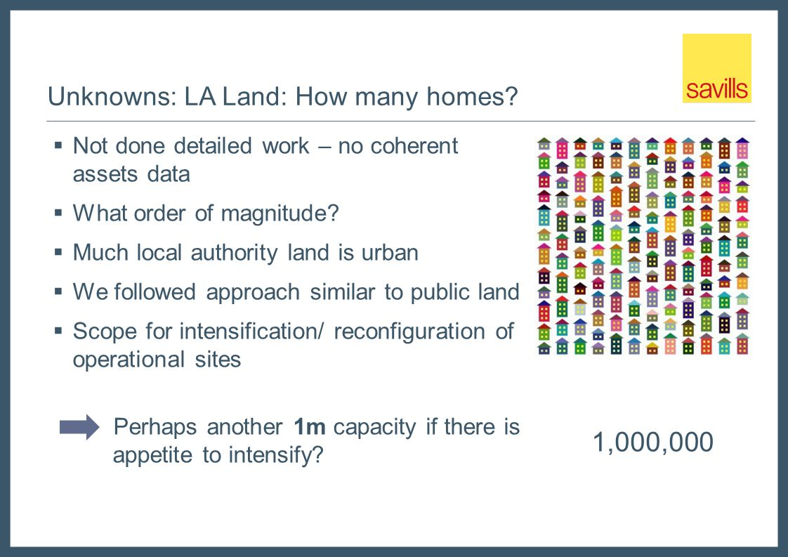 Unknowns: LA Land: How many homes.