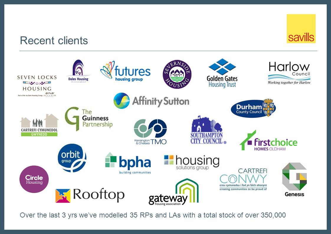 Recent clients Over the last 3 yrs we've modelled 35 RPs and LAs with a total stock of over 350,000