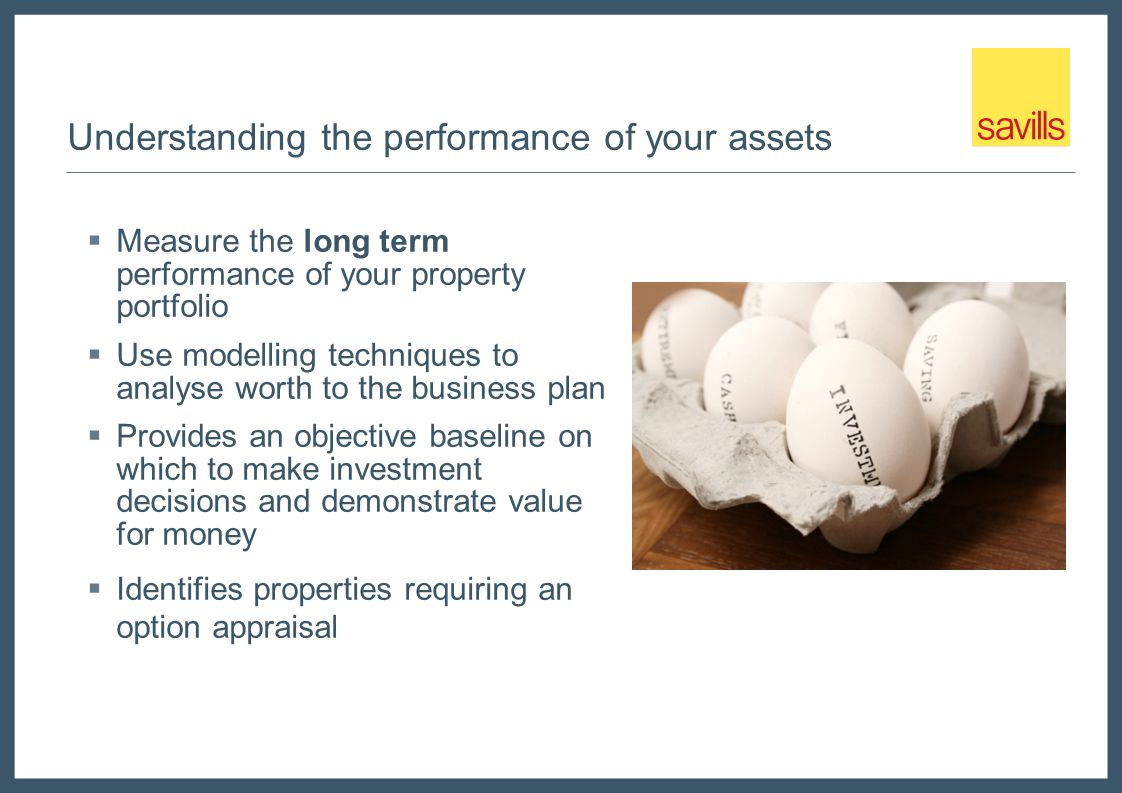 Understanding the performance of your assets  Measure the long term performance of your property portfolio  Use modelling techniques to analyse worth to the business plan  Provides an objective baseline on which to make investment decisions and demonstrate value for money  Identifies properties requiring an option appraisal