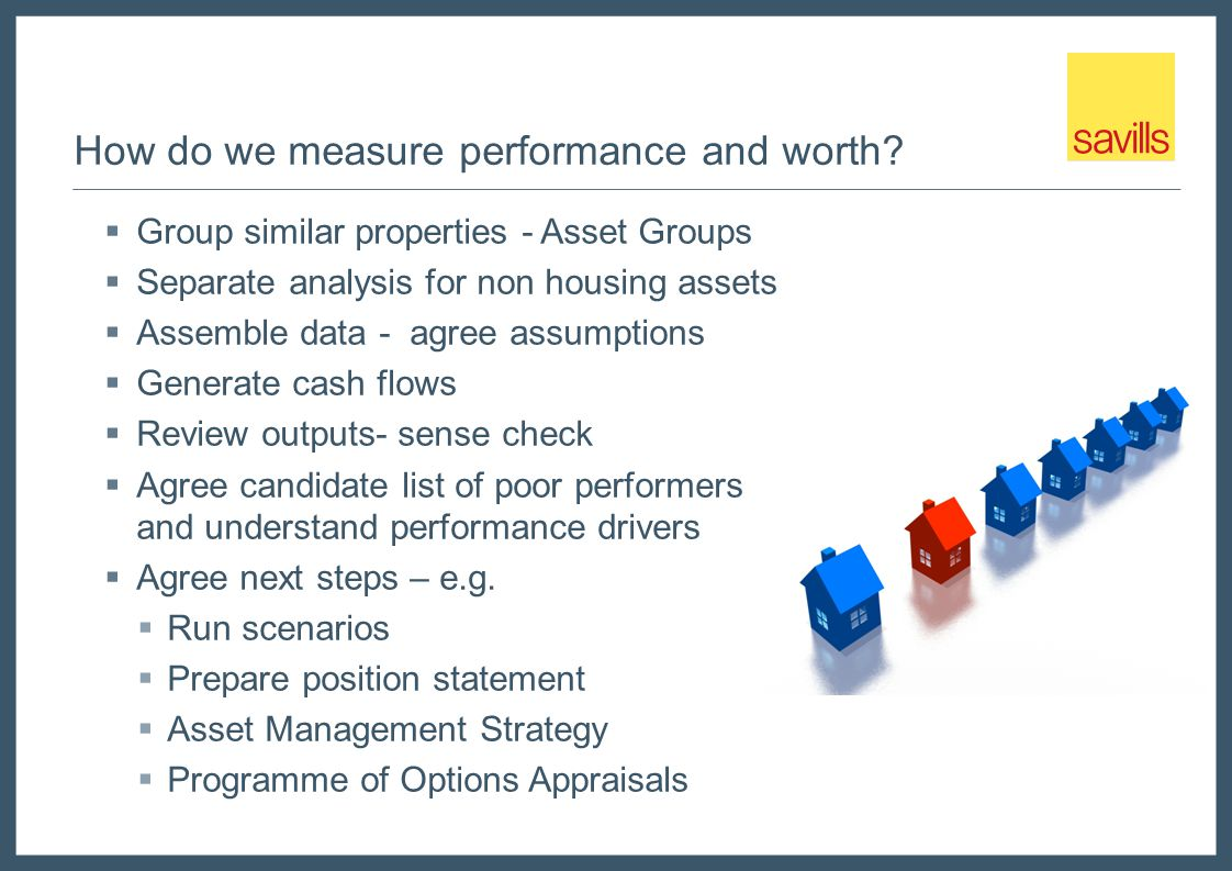 Results and decisions OPTION APPRAISAL RECOVERY AND IMPROVEMENT PLAN OK TO INVEST OPTIMISE PROCUREMENT