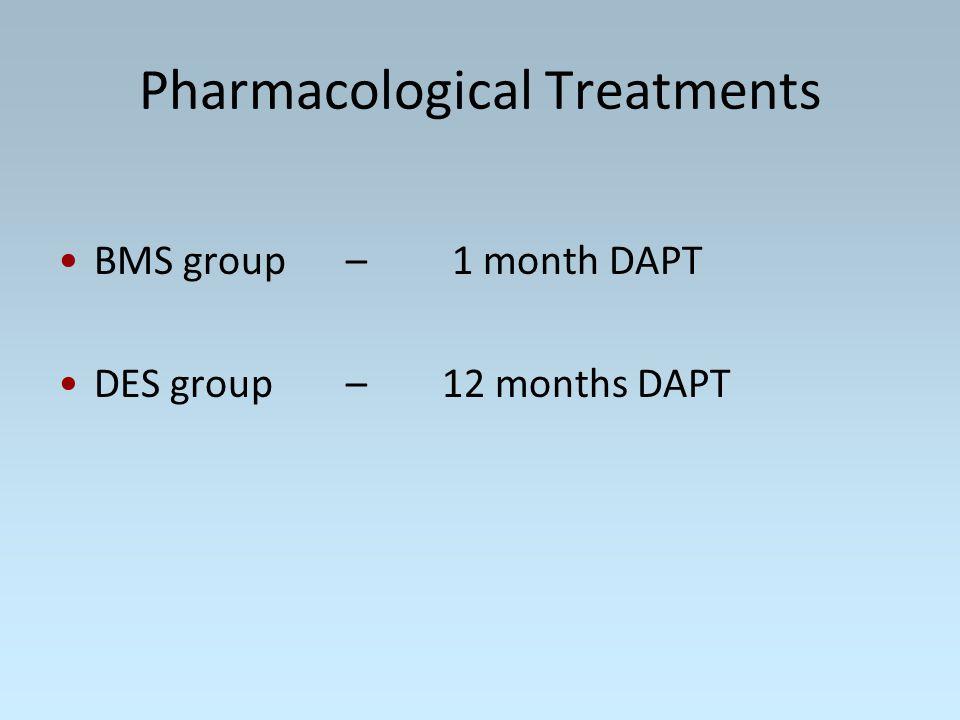 Pharmacological Treatments BMS group – 1 month DAPT DES group – 12 months DAPT