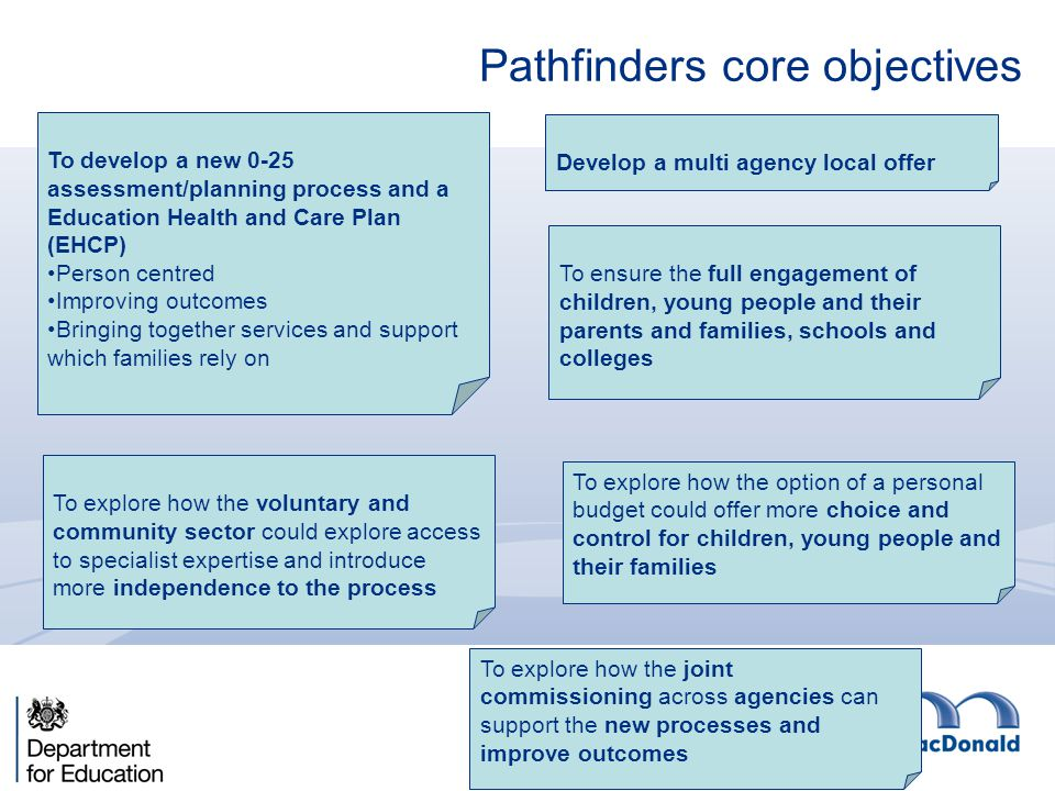 Pathfinders core objectives To develop a new 0-25 assessment/planning process and a Education Health and Care Plan (EHCP) Person centred Improving out