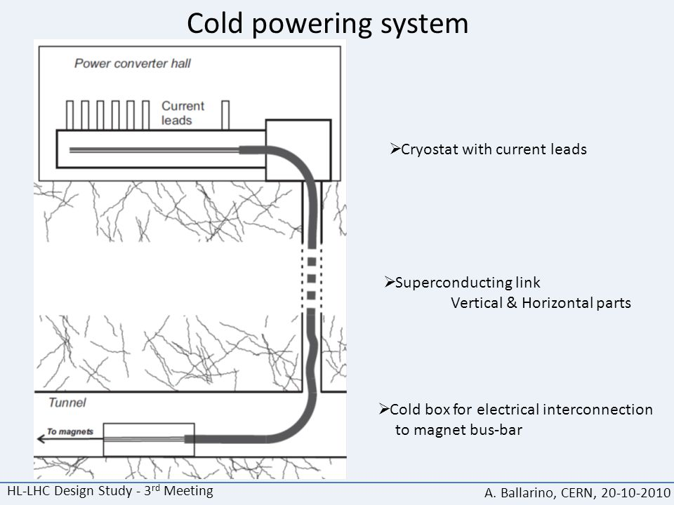 HL-LHC Design Study - 3 rd Meeting A. Ballarino, CERN, 20-10-2010  Superconducting link Vertical & Horizontal parts  Cryostat with current leads  C