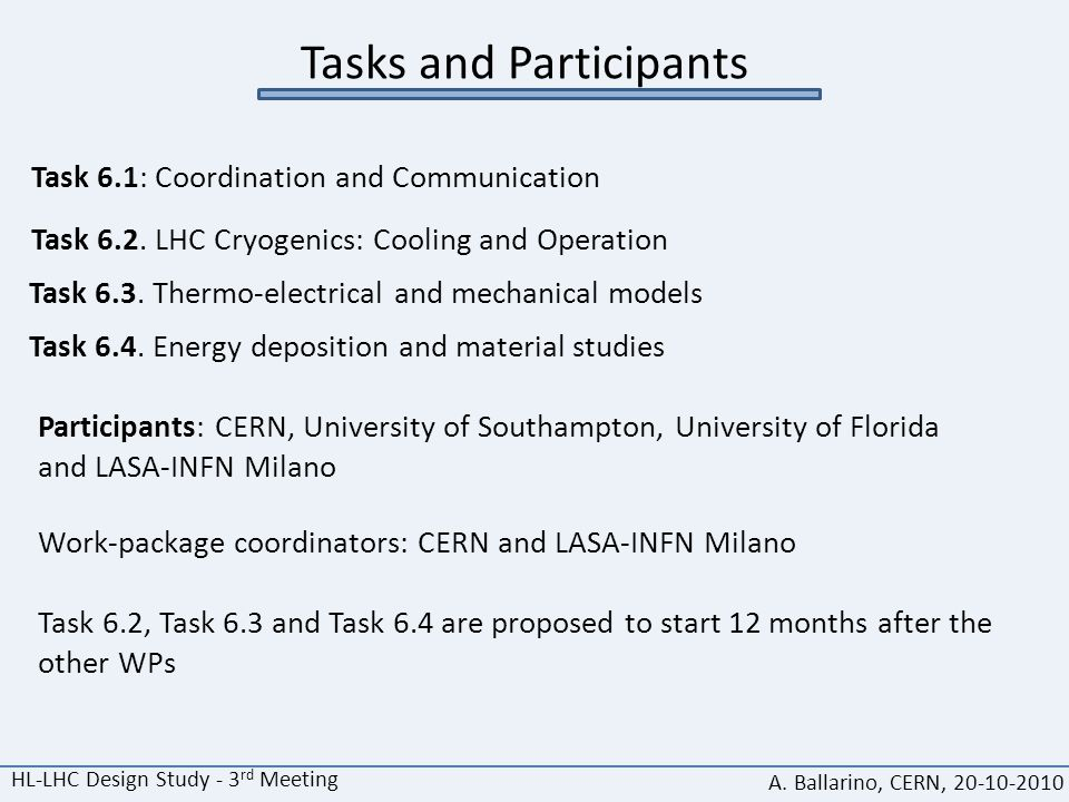HL-LHC Design Study - 3 rd Meeting A. Ballarino, CERN, 20-10-2010 Tasks and Participants Task 6.1: Coordination and Communication Task 6.2. LHC Cryoge
