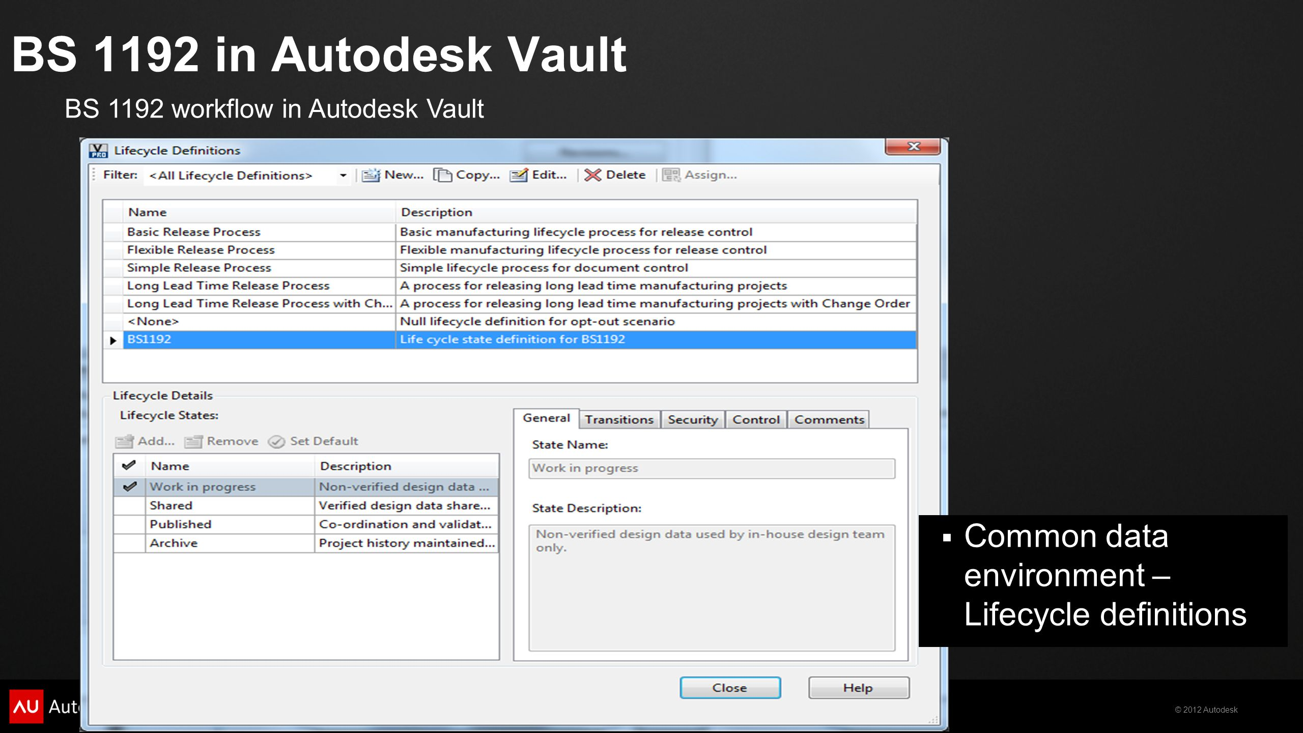 © 2012 Autodesk  Common data environment – Lifecycle definitions BS 1192 in Autodesk Vault BS 1192 workflow in Autodesk Vault