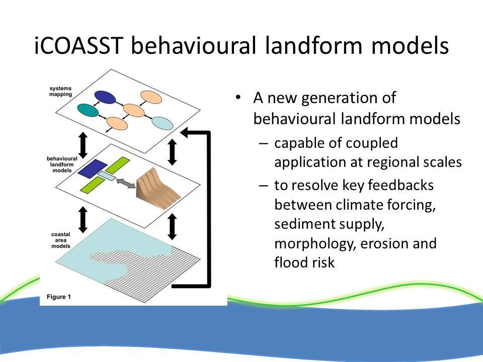iCOASST behavioural landform models A new generation of behavioural landform models – capable of coupled application at regional scales – to resolve key feedbacks between climate forcing, sediment supply, morphology, erosion and flood risk