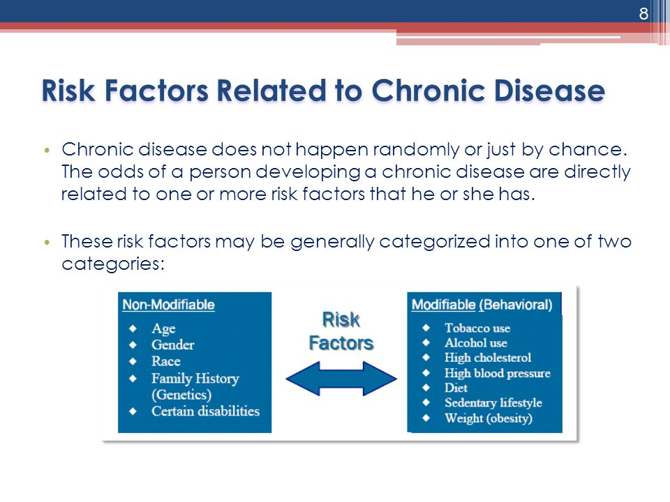 Risk Factors Related to Chronic Disease 8 Chronic disease does not happen randomly or just by chance. The odds of a person developing a chronic diseas