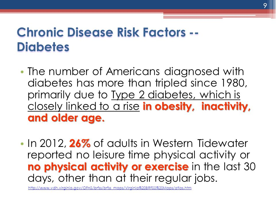 Chronic Disease Risk Factors -- Diabetes in obesity, inactivity, and older age. The number of Americans diagnosed with diabetes has more than tripled