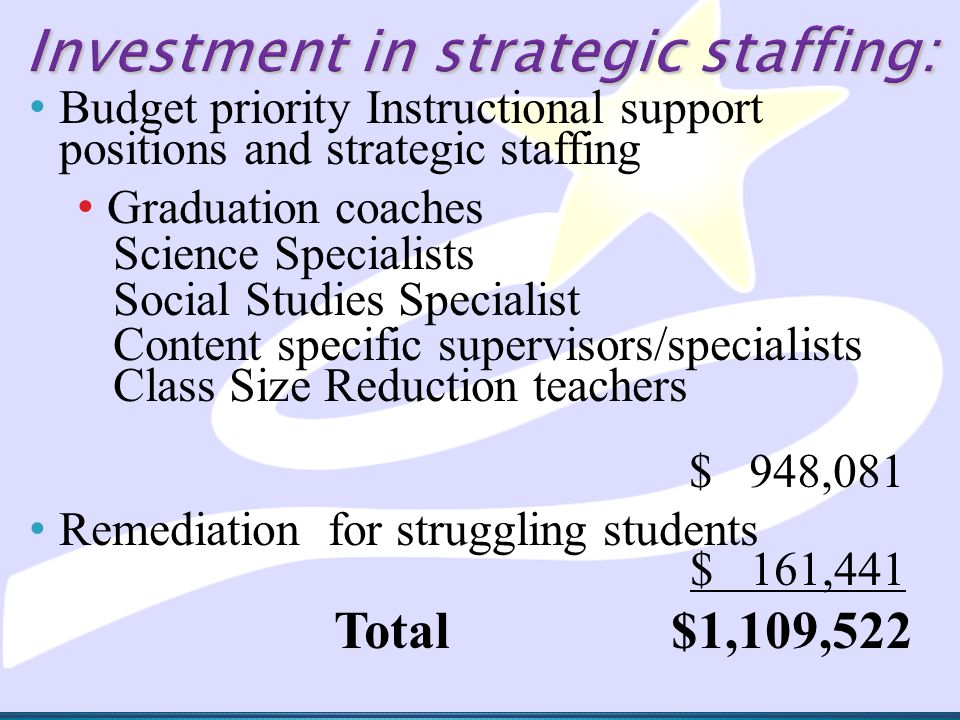 Budget priority Instructional support positions and strategic staffing Graduation coaches Science Specialists Social Studies Specialist Content specific supervisors/specialists Class Size Reduction teachers $ 948,081 Remediation for struggling students $ 161,441 Total $1,109,522