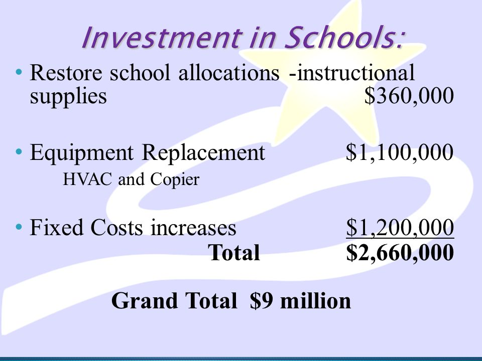 Restore school allocations -instructional supplies $360,000 Equipment Replacement $1,100,000 HVAC and Copier Fixed Costs increases $1,200,000 Total $2,660,000 Grand Total $9 million