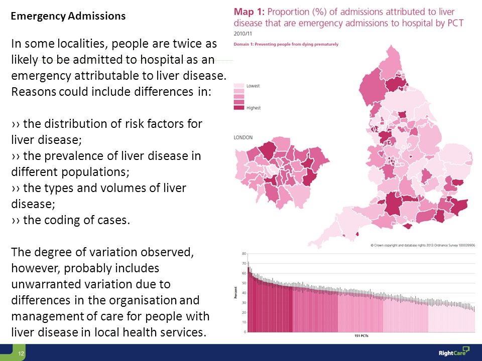 12 Emergency Admissions In some localities, people are twice as likely to be admitted to hospital as an emergency attributable to liver disease.