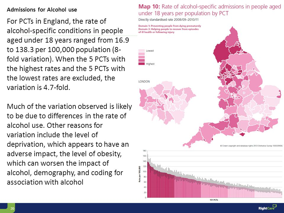 20 For PCTs in England, the rate of alcohol-specific conditions in people aged under 18 years ranged from 16.9 to 138.3 per 100,000 population (8- fold variation).
