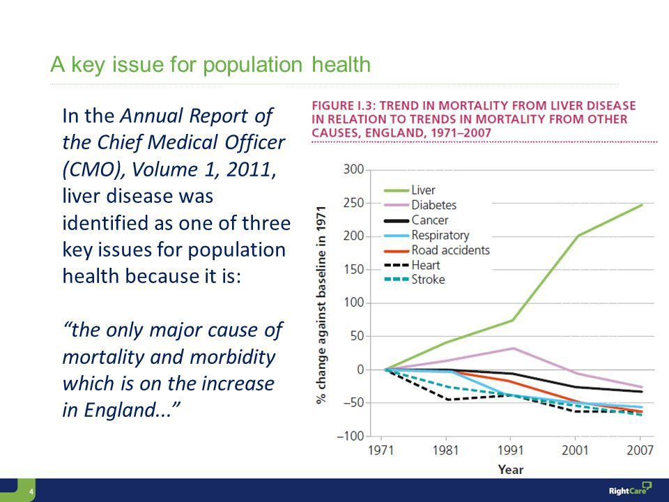 4 A key issue for population health In the Annual Report of the Chief Medical Officer (CMO), Volume 1, 2011, liver disease was identified as one of three key issues for population health because it is: the only major cause of mortality and morbidity which is on the increase in England...