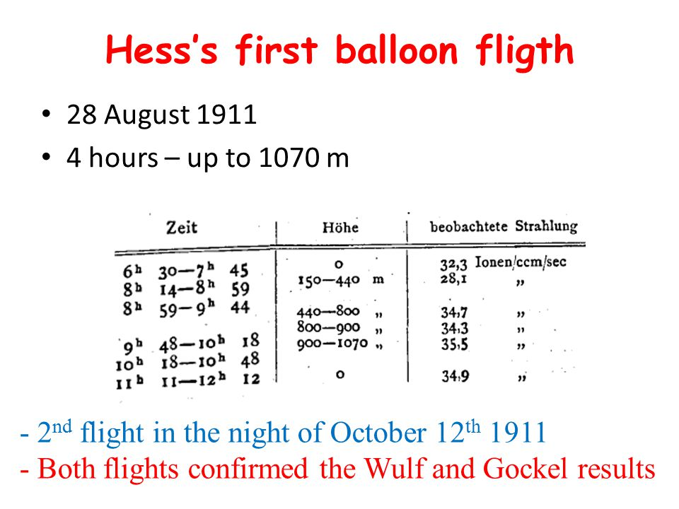 Hess's first balloon fligth 28 August 1911 4 hours – up to 1070 m - 2 nd flight in the night of October 12 th 1911 - Both flights confirmed the Wulf a