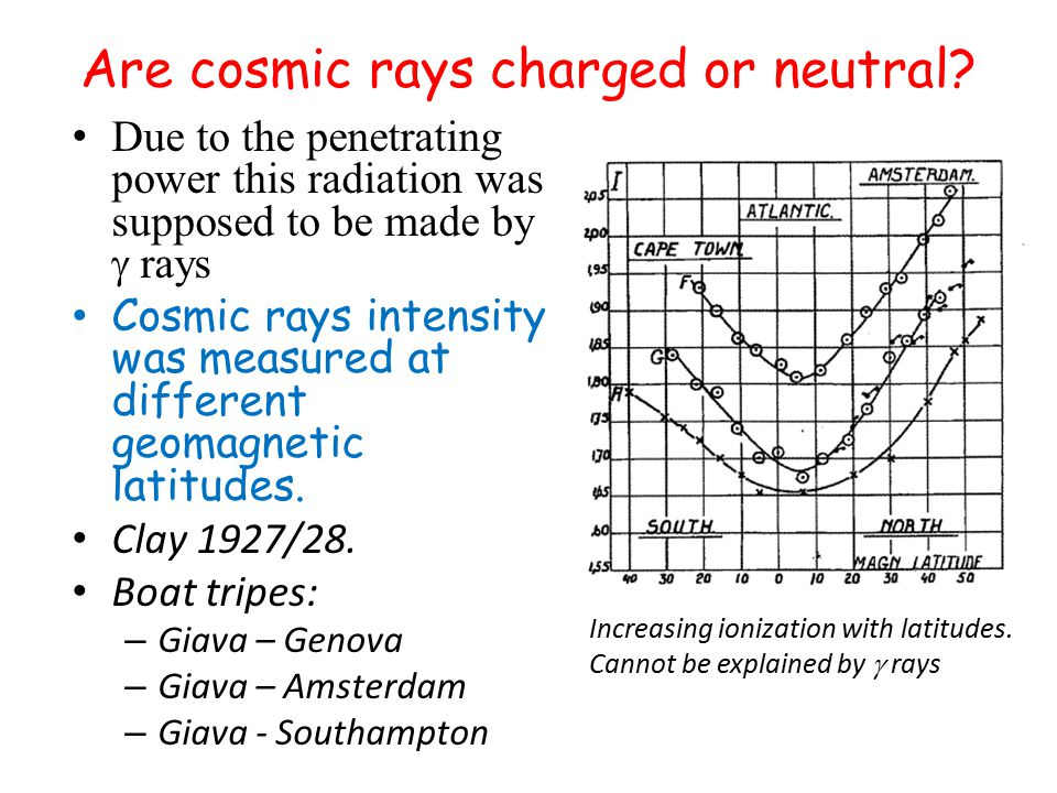 Are cosmic rays charged or neutral? Due to the penetrating power this radiation was supposed to be made by  rays Cosmic rays intensity was measured a