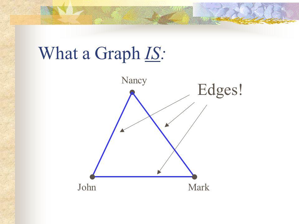 Nancy John Edges! Mark What a Graph IS: