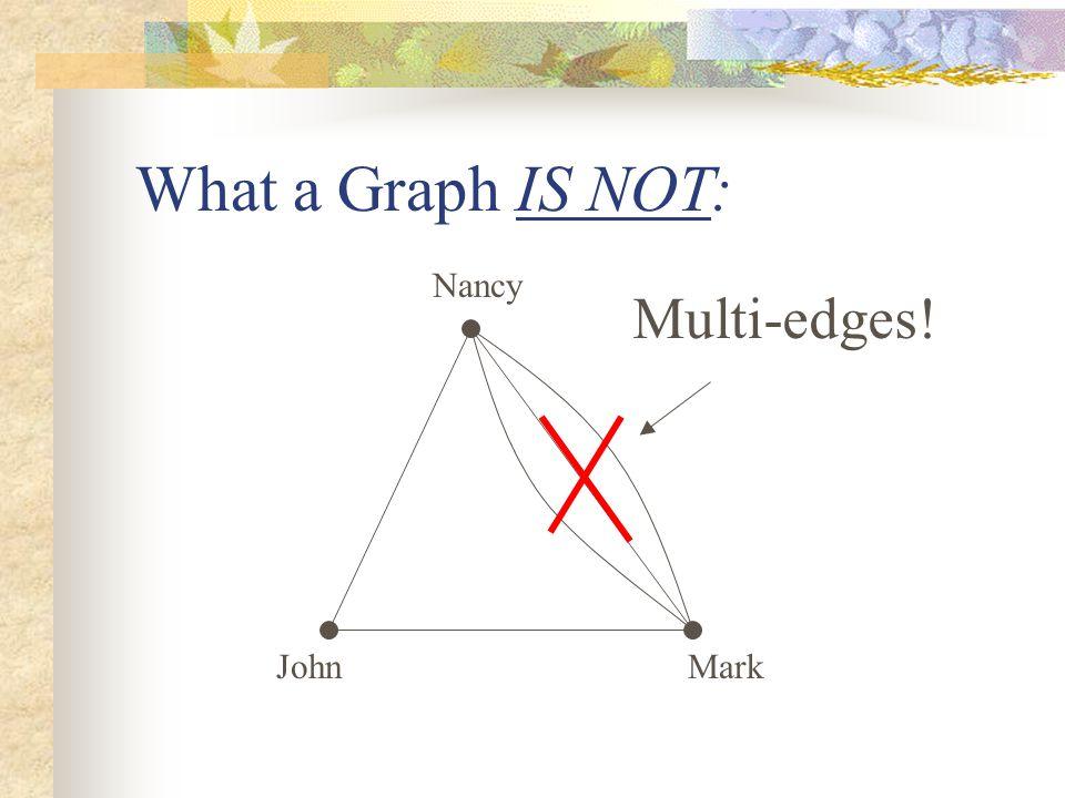 Nancy John Multi-edges! Mark What a Graph IS NOT: