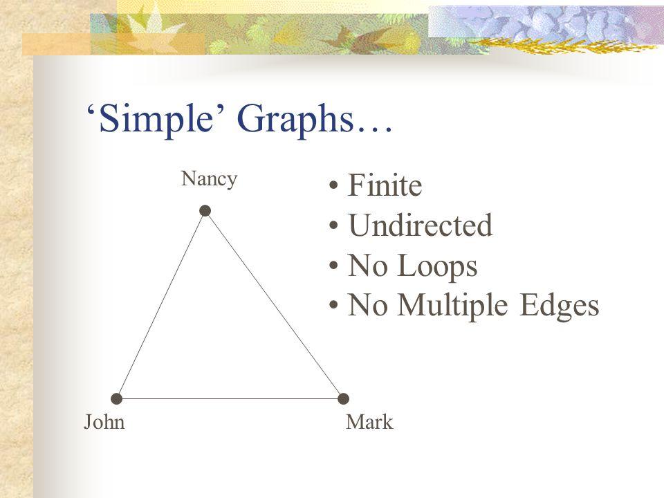 'Simple' Graphs… Nancy John Finite Undirected No Loops No Multiple Edges Mark