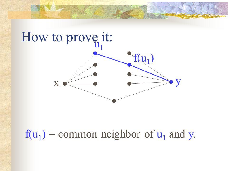 f(u 1 ) = common neighbor of u 1 and y. x y u1u1 f(u 1 ) How to prove it: