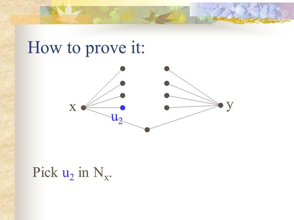 x y u2u2 Pick u 2 in N x. How to prove it: