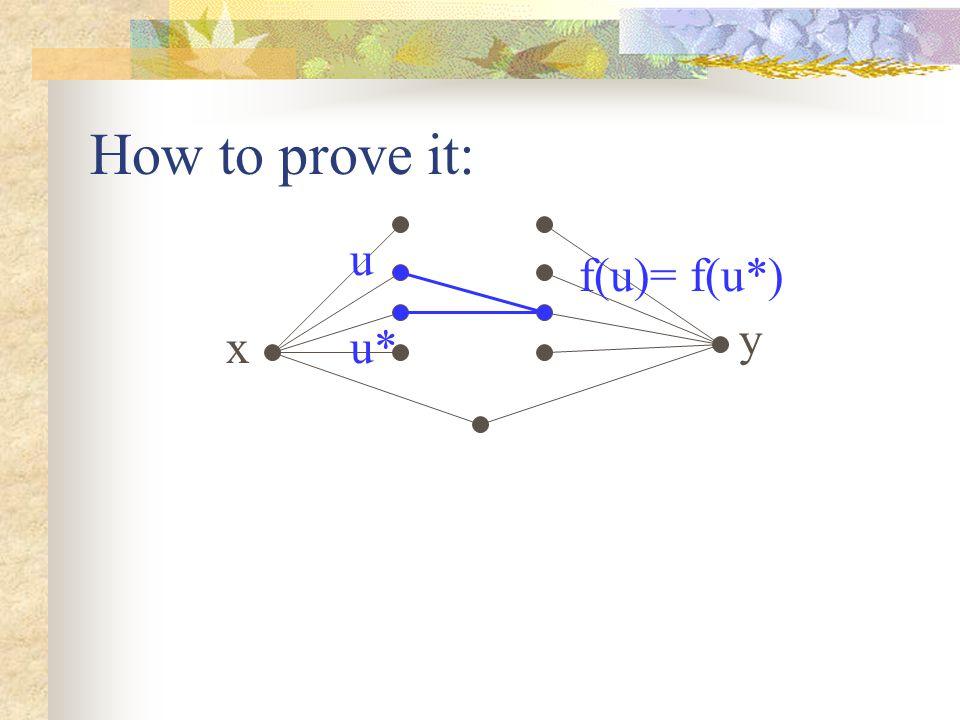 x y u* f(u)= f(u*) u How to prove it: