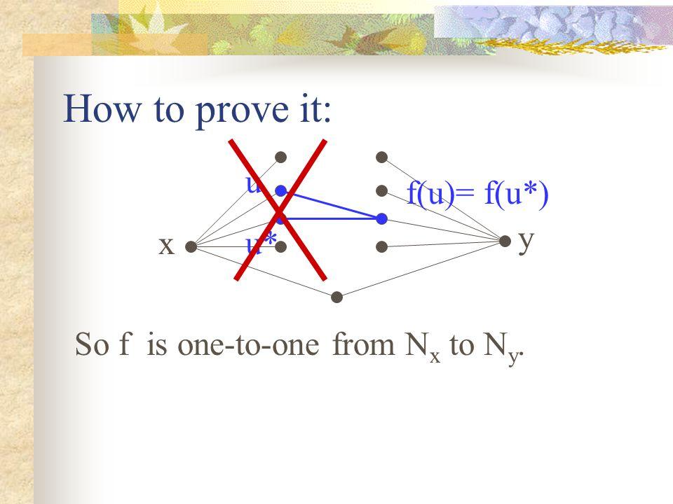 So f is one-to-one from N x to N y. x y u* f(u)= f(u*) u How to prove it: