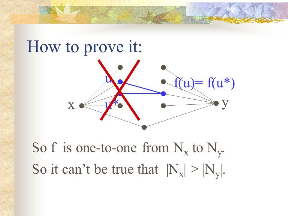 So f is one-to-one from N x to N y. x y u* f(u)= f(u*) u So it can't be true that |N x | > |N y |.