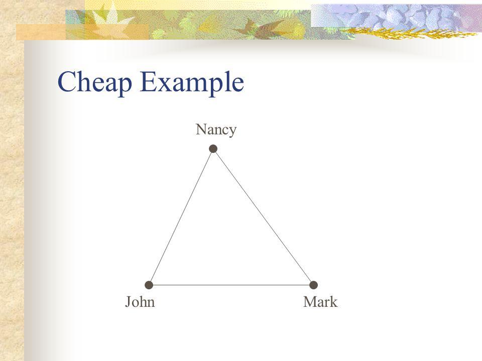 Cheap Example Nancy JohnMark