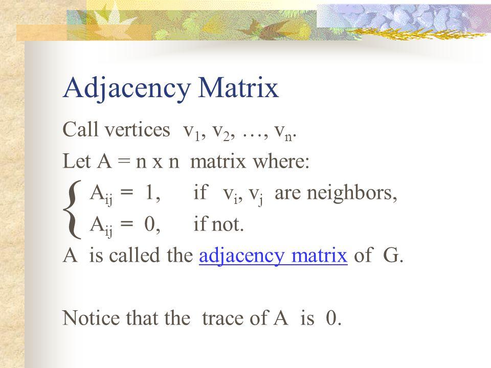 Adjacency Matrix Call vertices v 1, v 2, …, v n.