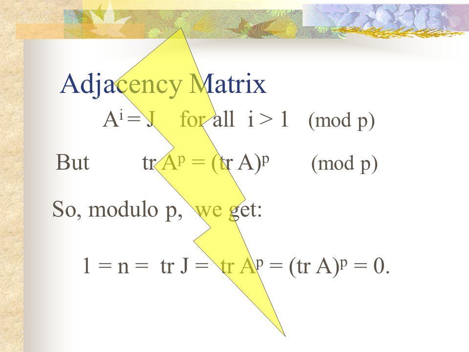 Adjacency Matrix A i = J for all i > 1 (mod p) But tr A p = (tr A) p (mod p) So, modulo p, we get: 1 = n = tr J = tr A p = (tr A) p = 0.