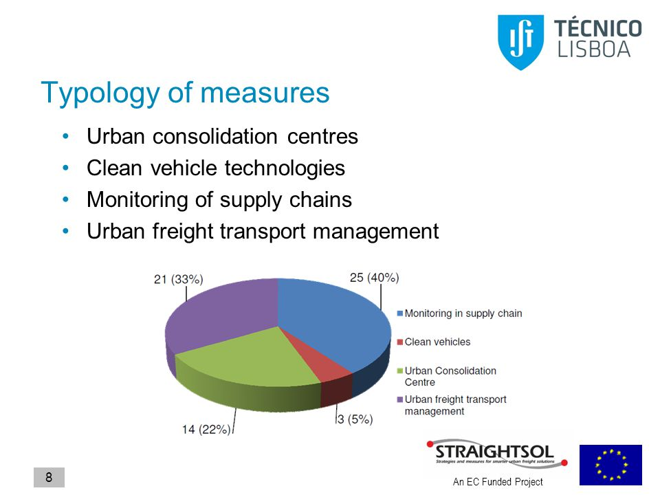 An EC Funded Project 8 Typology of measures Urban consolidation centres Clean vehicle technologies Monitoring of supply chains Urban freight transport