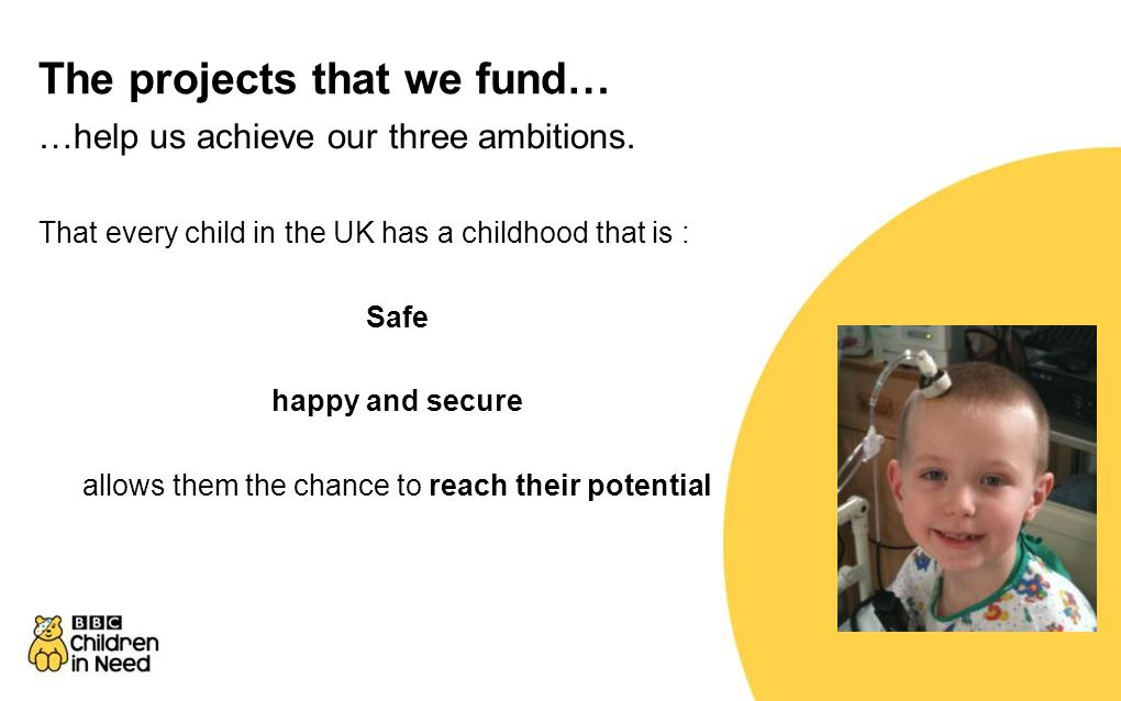 The projects that we fund… …help us achieve our three ambitions.