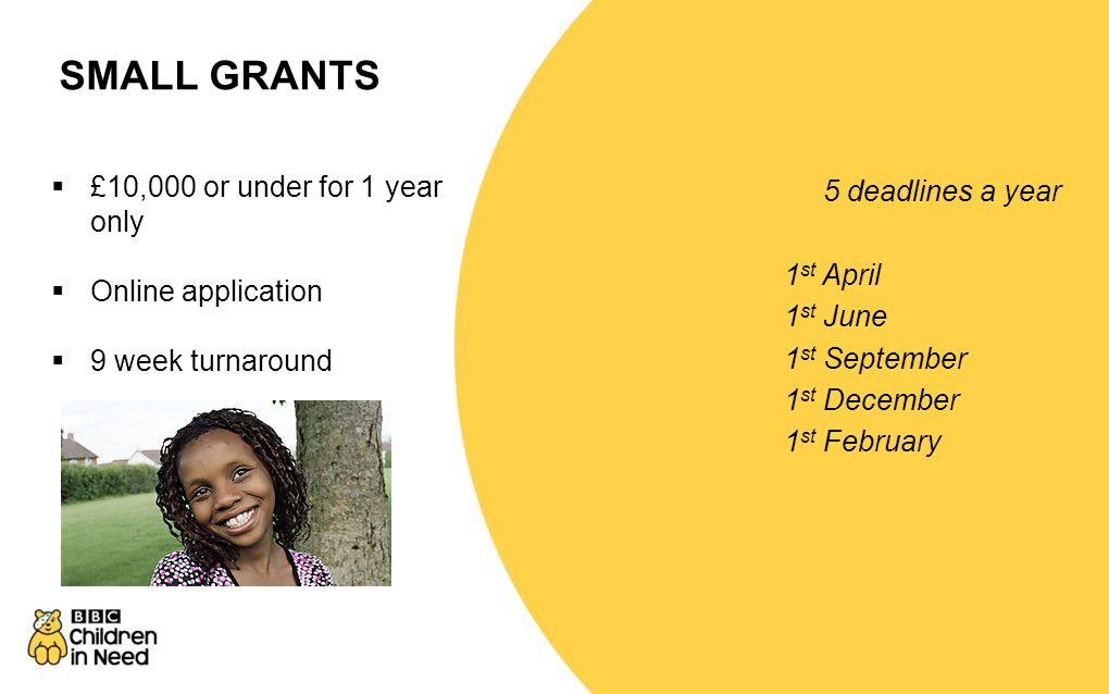 Our grant programmes Emergency Essentials  www.buttleuk.org Small Grants  any amount up to and including £10,000 for one year at a time Main Grants