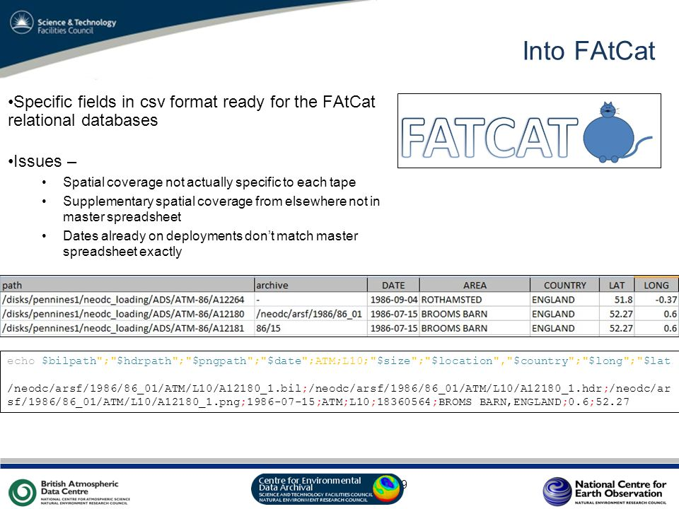 VO Sandpit, November 2009 Into FAtCat Specific fields in csv format ready for the FAtCat relational databases Issues – Spatial coverage not actually specific to each tape Supplementary spatial coverage from elsewhere not in master spreadsheet Dates already on deployments don't match master spreadsheet exactly echo $bilpath ; $hdrpath ; $pngpath ; $date ;ATM;L10; $size ; $location , $country ; $long ; $lat /neodc/arsf/1986/86_01/ATM/L10/A12180_1.bil;/neodc/arsf/1986/86_01/ATM/L10/A12180_1.hdr;/neodc/ar sf/1986/86_01/ATM/L10/A12180_1.png;1986-07-15;ATM;L10;18360564;BROMS BARN,ENGLAND;0.6;52.27