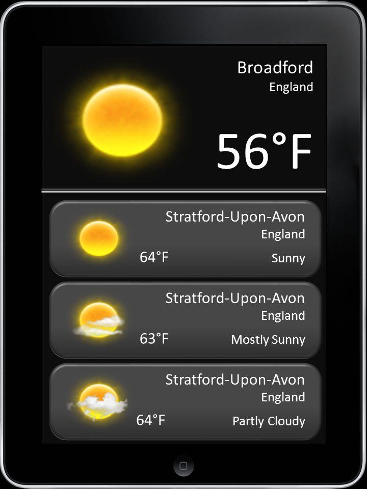 WEATHER Broadford England 56°F Stratford-Upon-Avon England Sunny 64°F Stratford-Upon-Avon England Mostly Sunny 63°F Stratford-Upon-Avon England Partly Cloudy 64°F