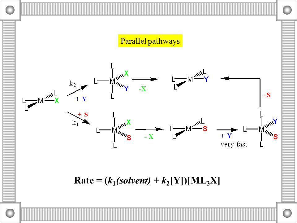 Parallel pathways Rate = (k 1 (solvent) + k 2 [Y])[ML 3 X]