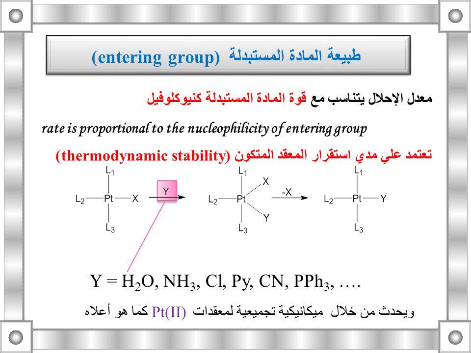 طبيعة المادة المستبدلة (entering group) معدل الإحلال يتناسب مع قوة المادة المستبدلة كنيوكلوفيل rate is proportional to the nucleophilicity of entering