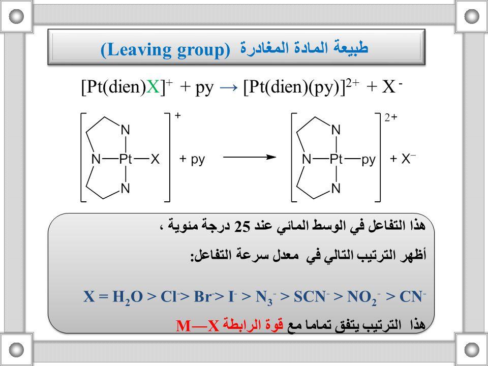 طبيعة المادة المغادرة (Leaving group) [Pt(dien)X] + + py → [Pt(dien)(py)] 2+ + X - هذا التفاعل في الوسط المائي عند 25 درجة مئوية ، أظهر الترتيب التالي