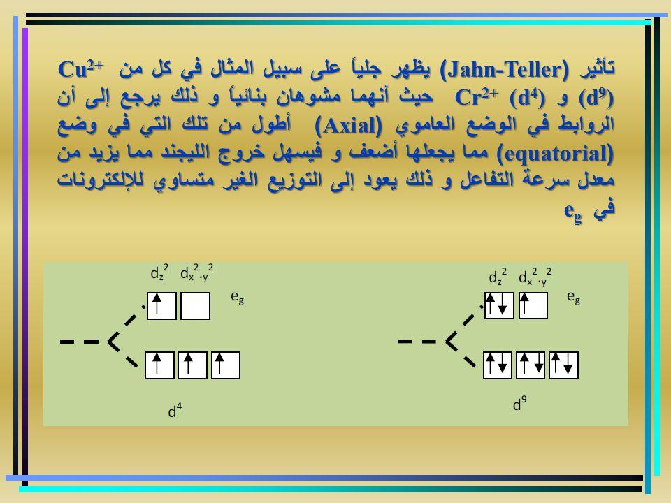 تأثير (Jahn-Teller) يظهر جلياً على سبيل المثال في كل من Cu 2+ (d 9 ) و Cr 2+ (d 4 ) حيث أنهما مشوهان بنائياً و ذلك يرجع إلى أن الروابط في الوضع العامو