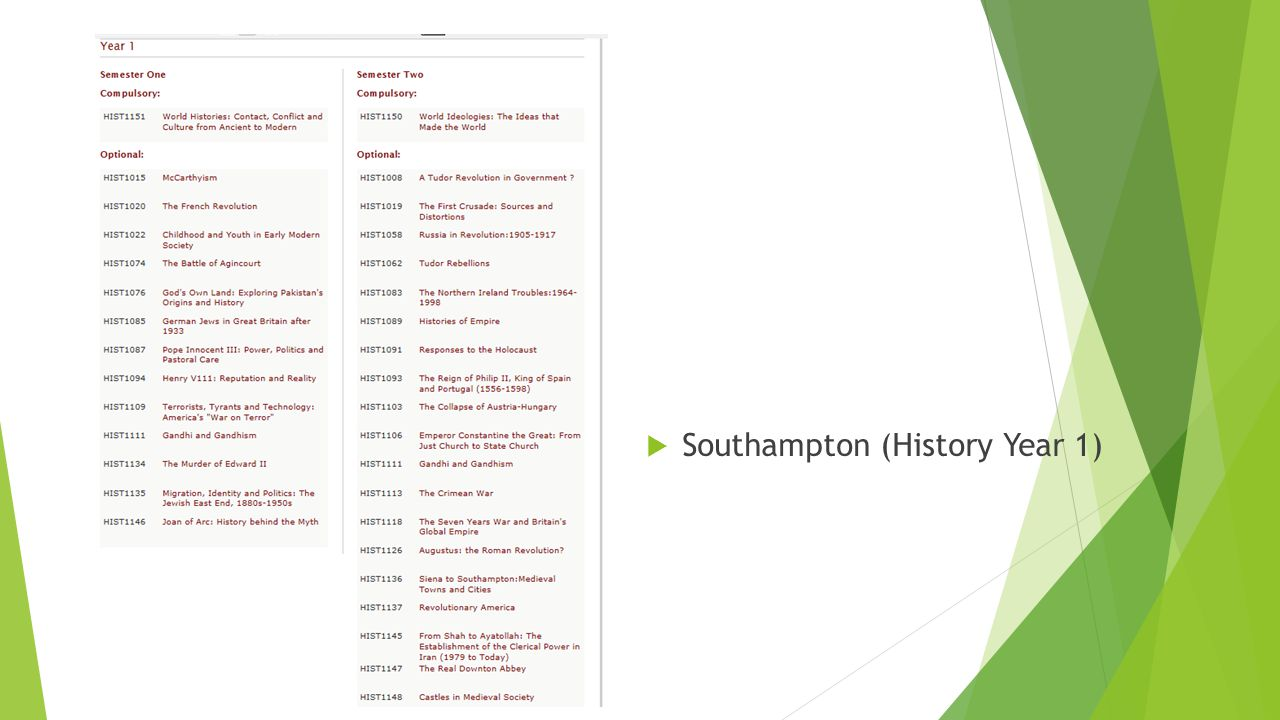  Southampton (History Year 1)