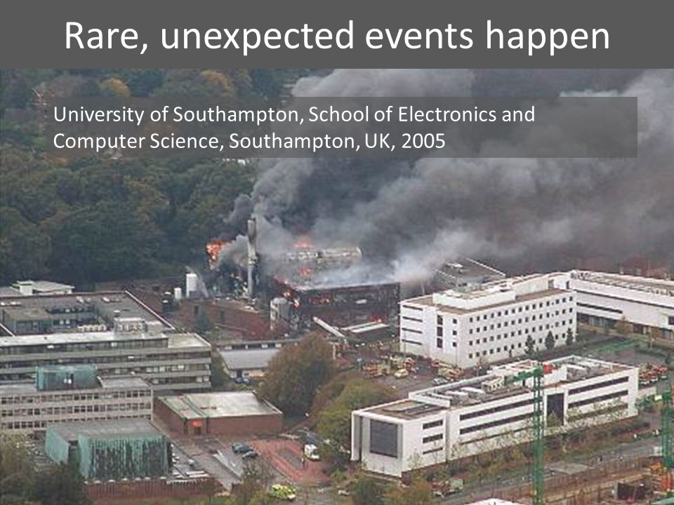 Rare, unexpected events happen University of Southampton, School of Electronics and Computer Science, Southampton, UK, 2005