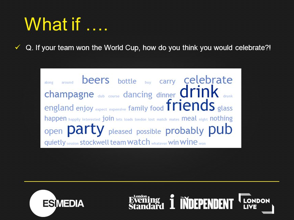 Q. If your team won the World Cup, how do you think you would celebrate?! What if ….