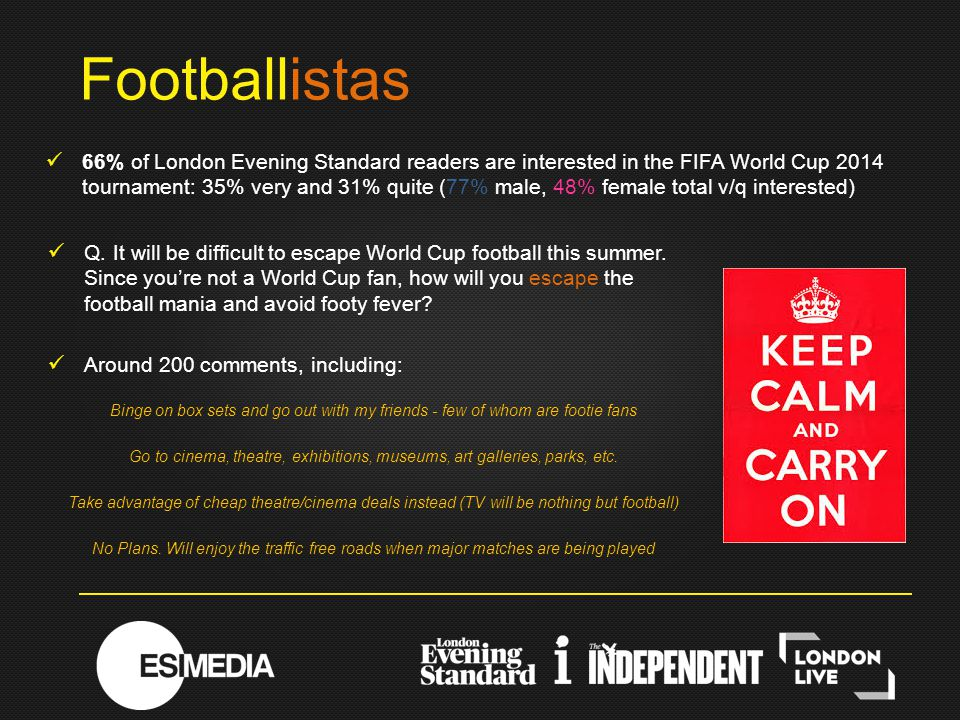 66% of London Evening Standard readers are interested in the FIFA World Cup 2014 tournament: 35% very and 31% quite (77% male, 48% female total v/q interested) Footballistas Q.